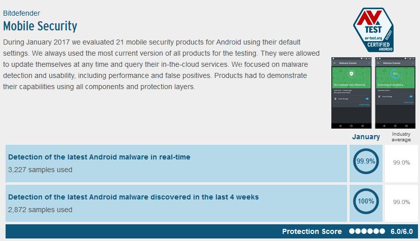Bitdefender Free Android AV Test